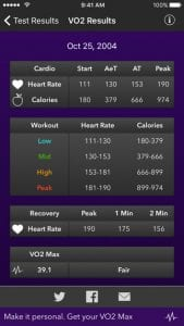 vo2 results on app